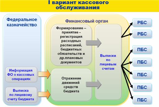 Схема 7.png
