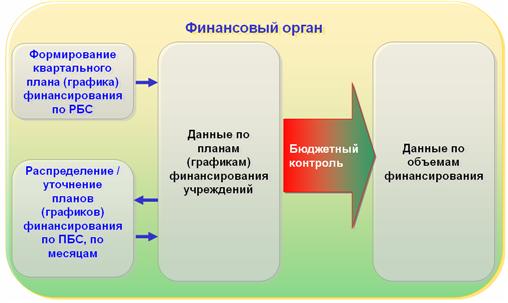 Схема 4.png
